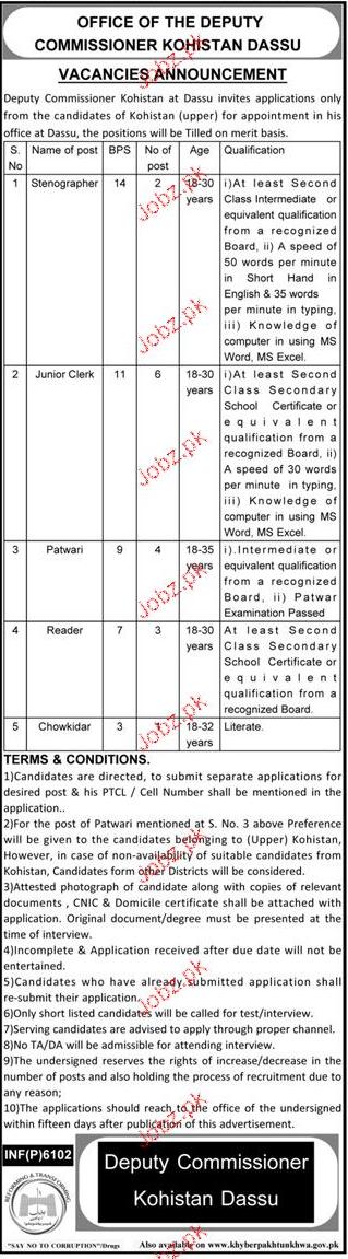 Office the Deputy Commissioner Kohistan Dassu Jobs