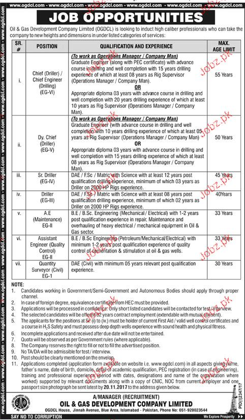 Oil and Gas Development Company Limited OGDCL Jobs