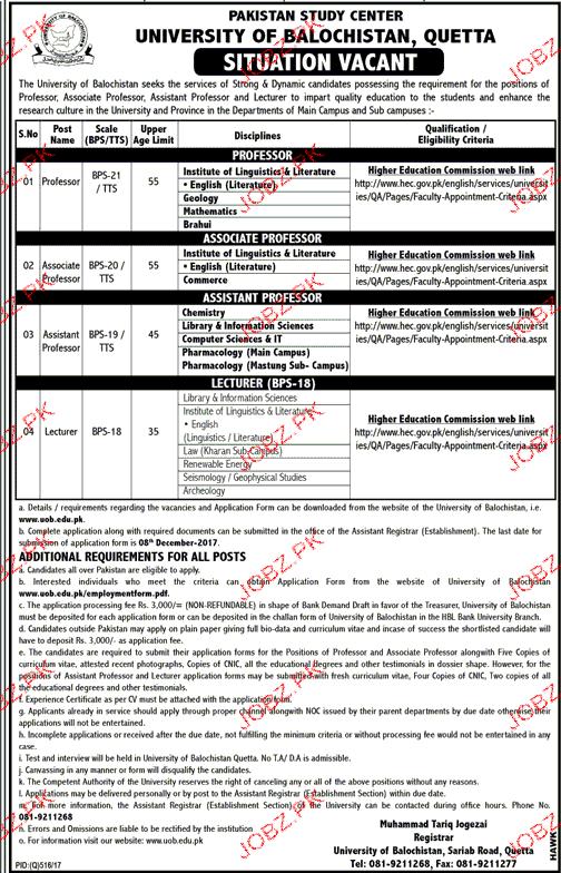University of Balochistan Quetta Teaching Jobs