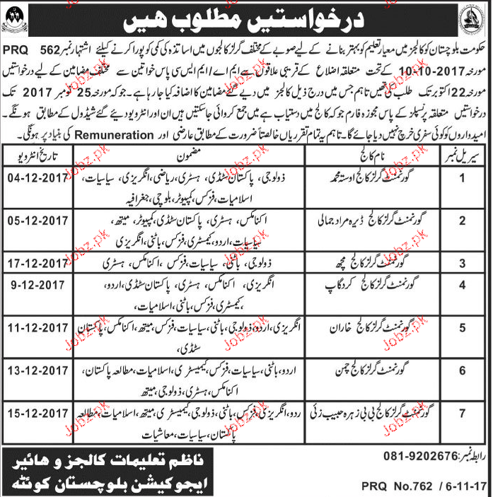 Government Colleges Balochistan Teaching Jobs