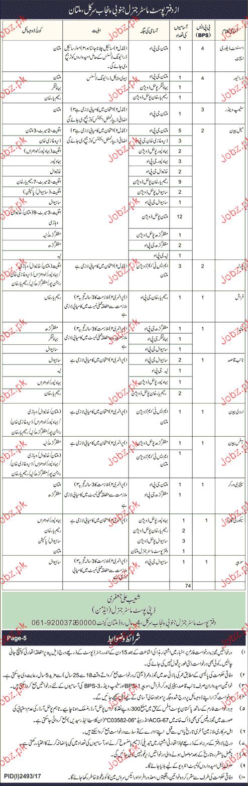 Recruitment of Clerical Staff in Pakistan Post Rawalpindi