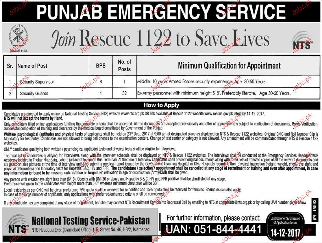 Punjab Emergency Service Rescue 1122 NTS Jobs