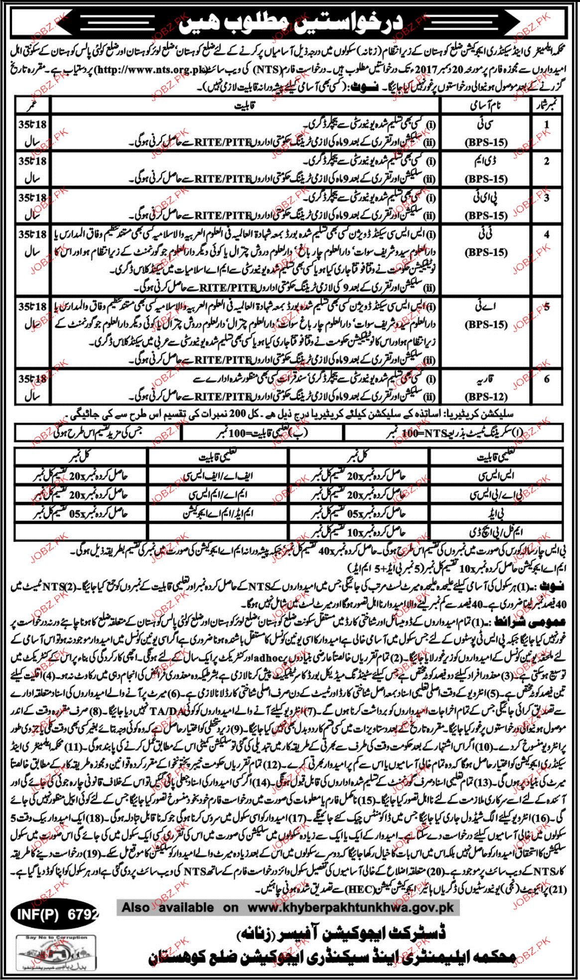Elementary and Secondary Education Department Jobs