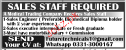 Sales Engineers, Sales Executives Job Opportunity