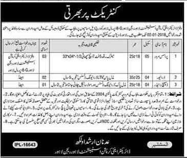 Anti Corruption Establishment ACE Lahore Jobs 2018