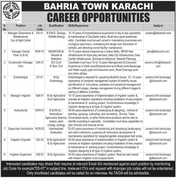 Management & Engineering Staff Jobs in Bahria Town