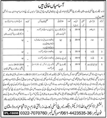 Watchman, Naib Qasid & Labor Jobs MRI Multan