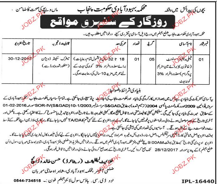 Population Welfare Department District Jhelum Jobs