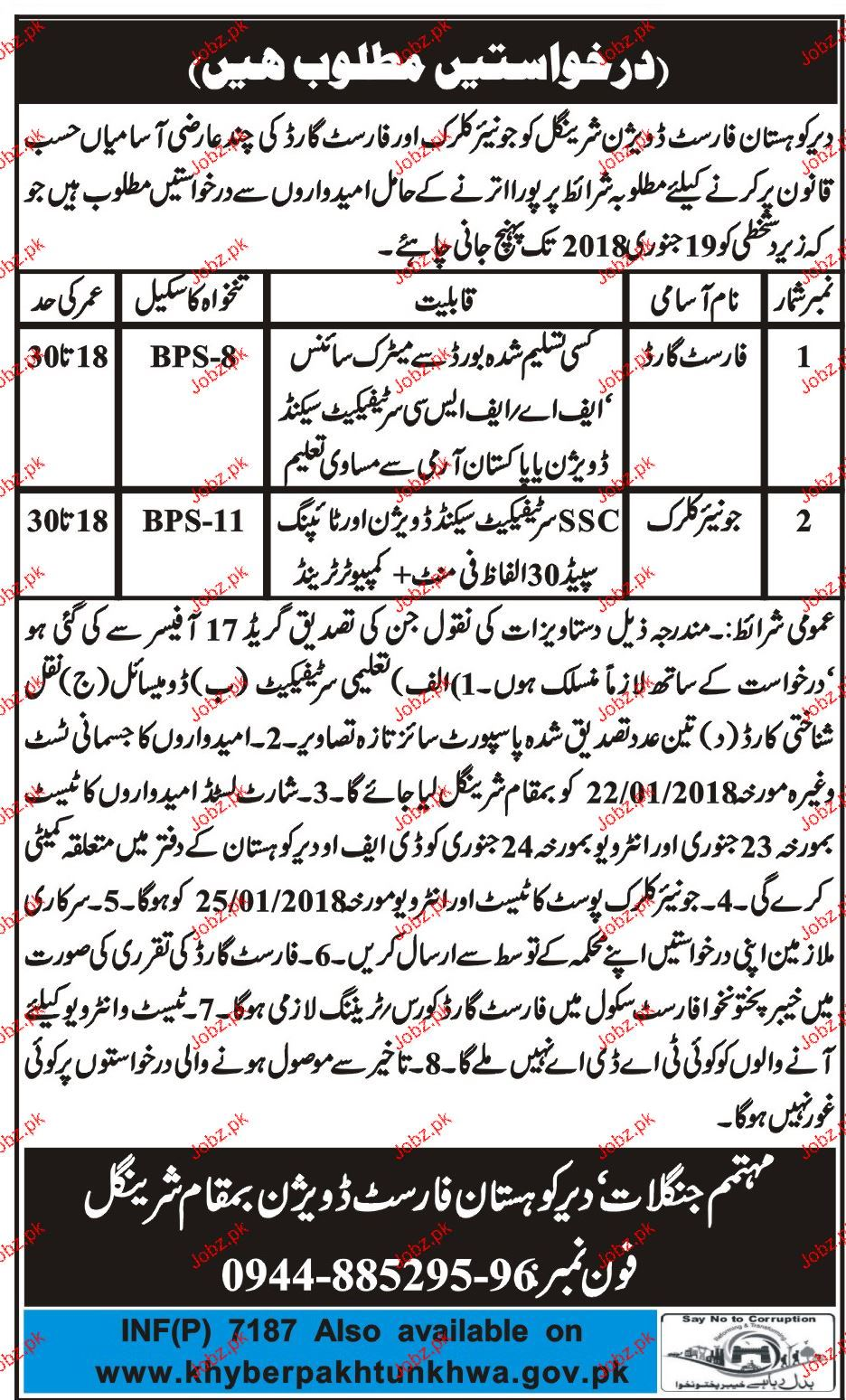 Forest Department Kohistan Division Jobs