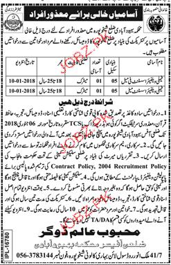 Population Welfare Department  District  Sheikhpura Jobs