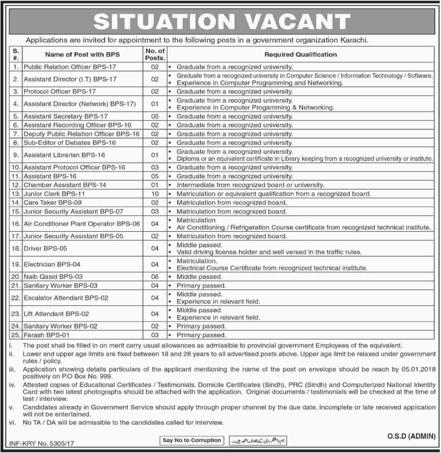 Assistant Director & Junior Clerk Jobs in Govt Organization