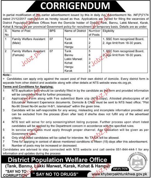 Population Welfare Department District Kohat Jobs