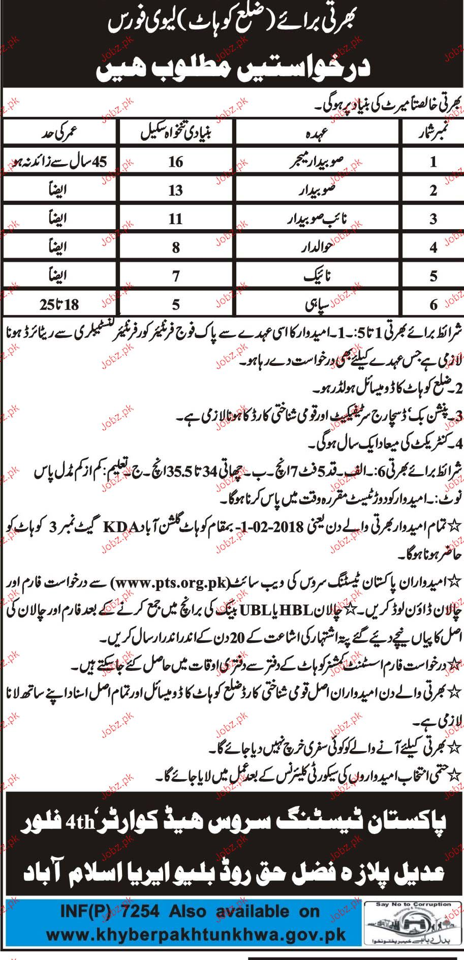 Recruitment in  Leavy Force District Kohat