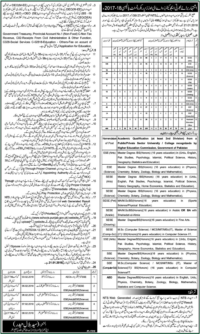 Education Department Required Teachers In Bhakkar 2018
