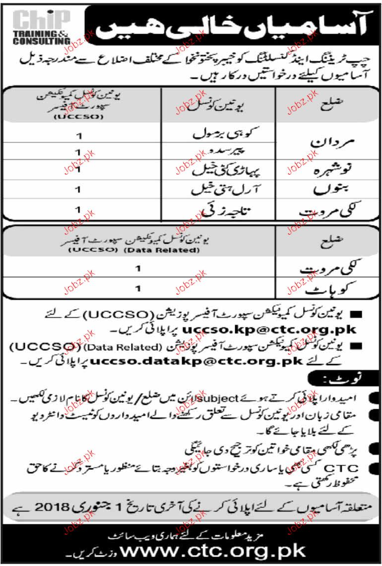 CHIP Training and Consulting Private Limited Jobs Open