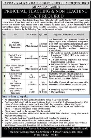Principal, Teaching & Non Teaching Staff Required