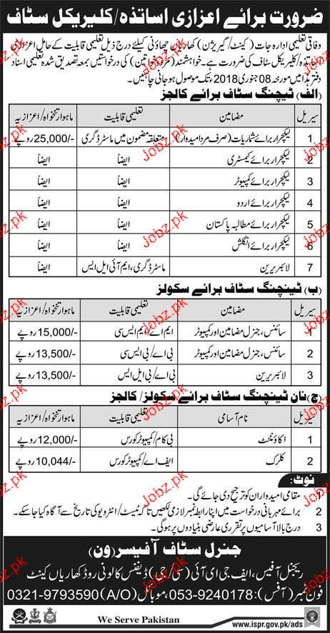 Federal Government Educational Institutions Jobs