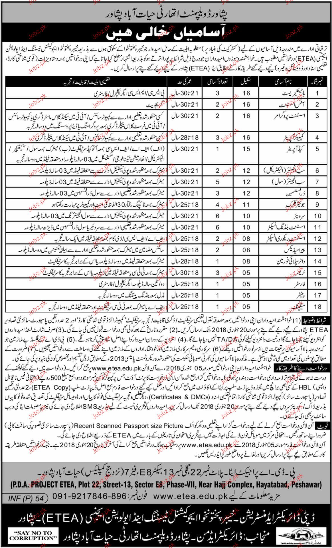 Peshawar Development Authority PDA Jobs