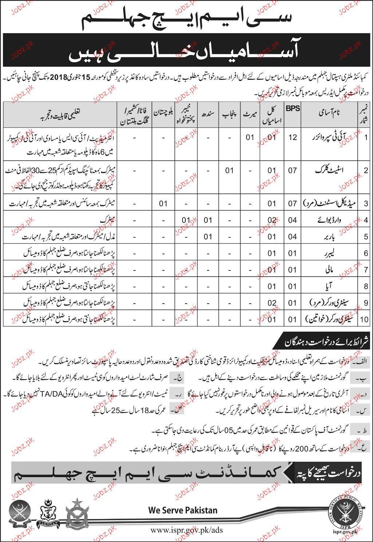 Combined Military Hospital CMH Jhelum Cant Jobs