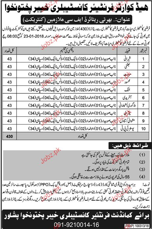 Recruitment of Retired Personal in Frontier Constabulary FC