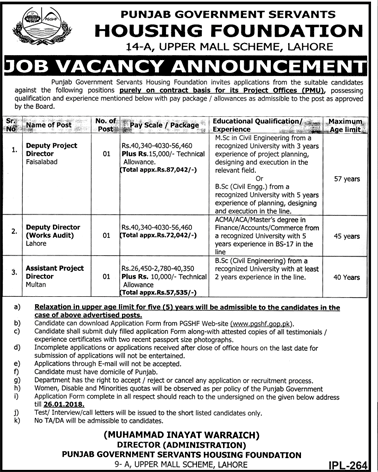 PGSHF Lahore Jobs 2018 for Assistant Project Director