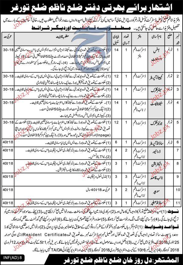 District Council Turghar Jobs