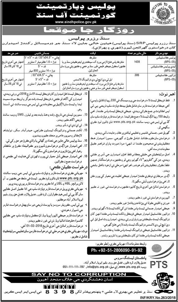 Sindh Police Latest Jobs 2018