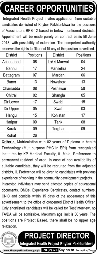 Integrated Health Services IHS Job