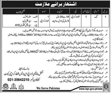 Cook Required For Malir Cant Karachi 2018