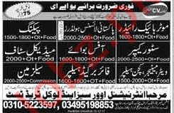 Medical Staff Required For UAE