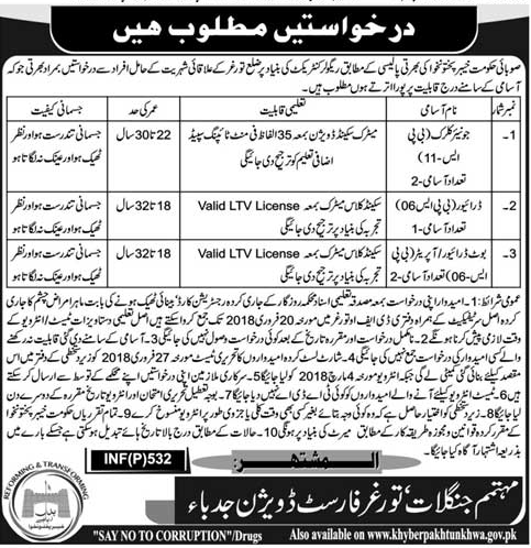 Forest Department Clerical Jobs