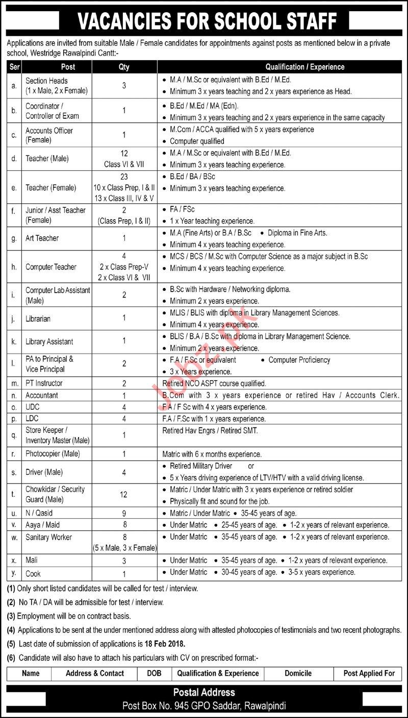 Teacher & Accounts Officer Jobs in Rawalpindi