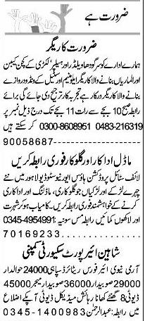 Welders, Helpers, Technical Hand Job Opportunity