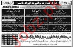 Cook, Guard, Guards, Helpers, Drivers, Store Keeper Jobs
