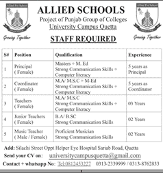 Teaching Jobs in Allied Schools Quetta