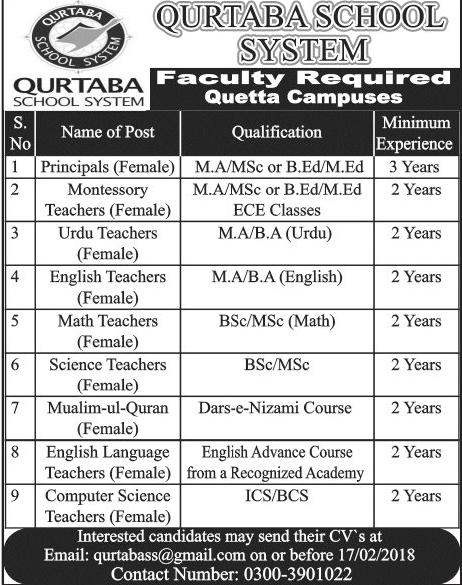 Teaching Jobs Qurtaba School  System Quetta