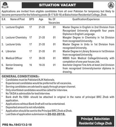 Balochistan Residential College Teaching Jobs