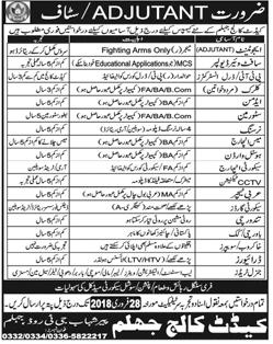 Cadet College Jhelum Educational Staff Jobs