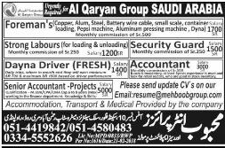 Strong Labors, Security Guards Job Opportunity