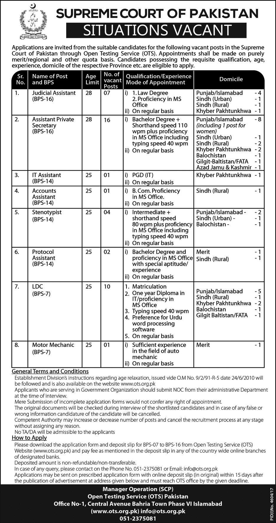 Supreme Court of Pakistan Jobs 2018
