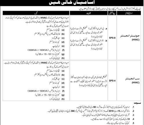 Public Sector Organization Islamabad Engineers Job