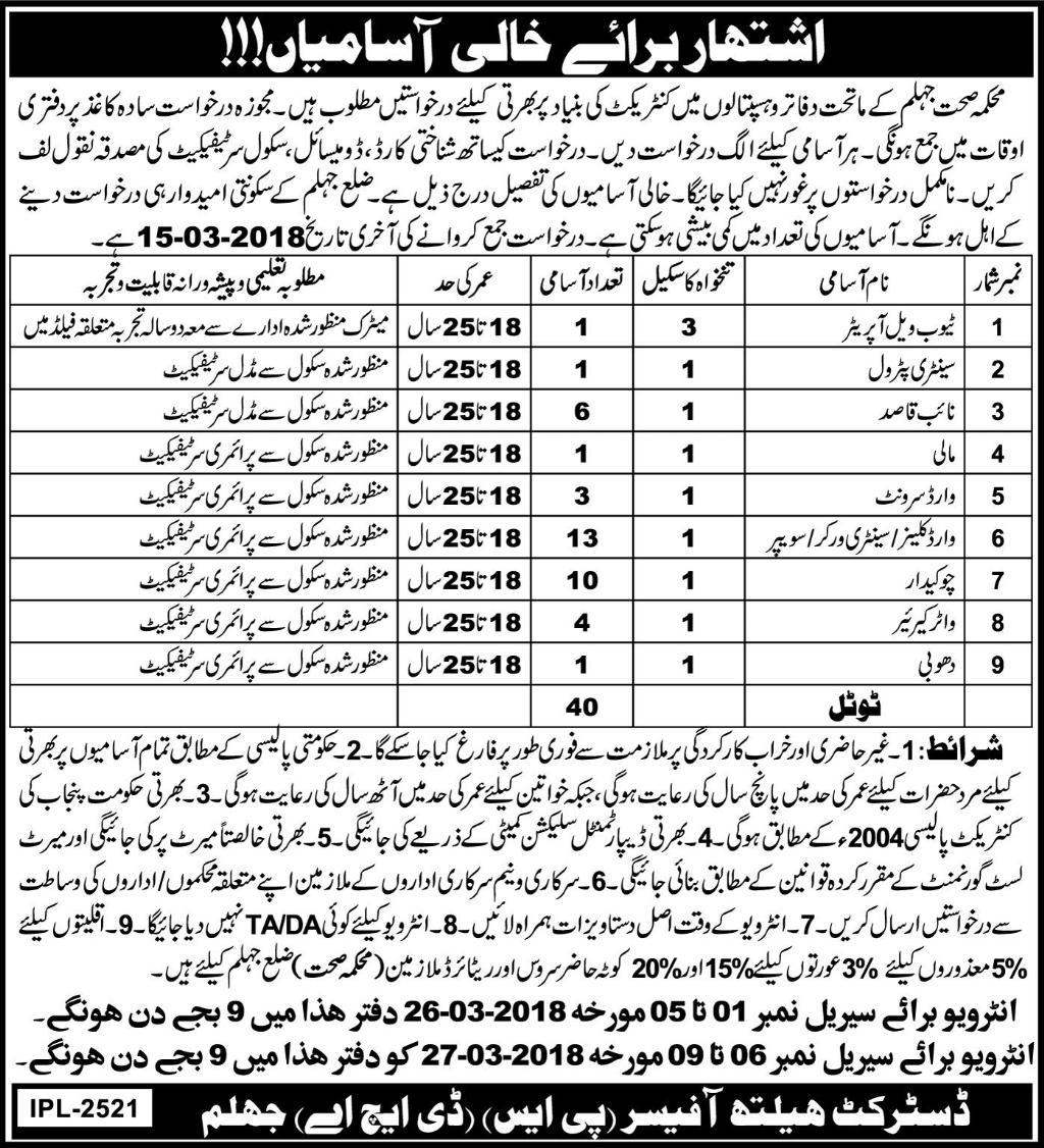 District Health Office Jhelum Jobs