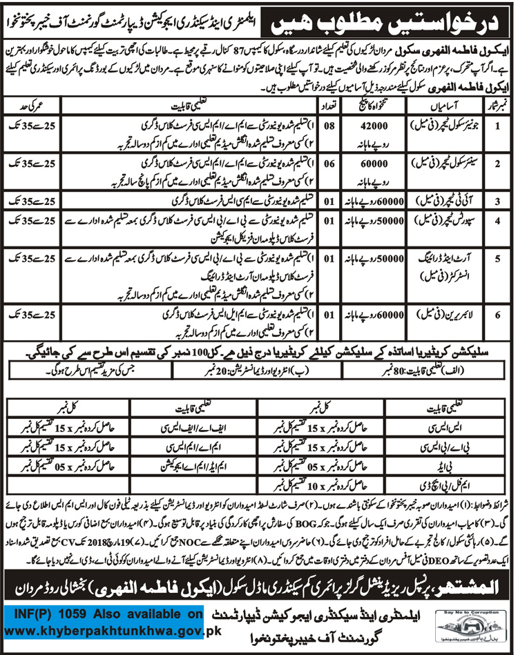 Elementary and Secondary Education Department ESED Jobs