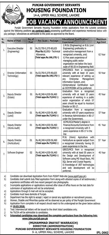 Punjab Government Servants Housing Foundation Jobs