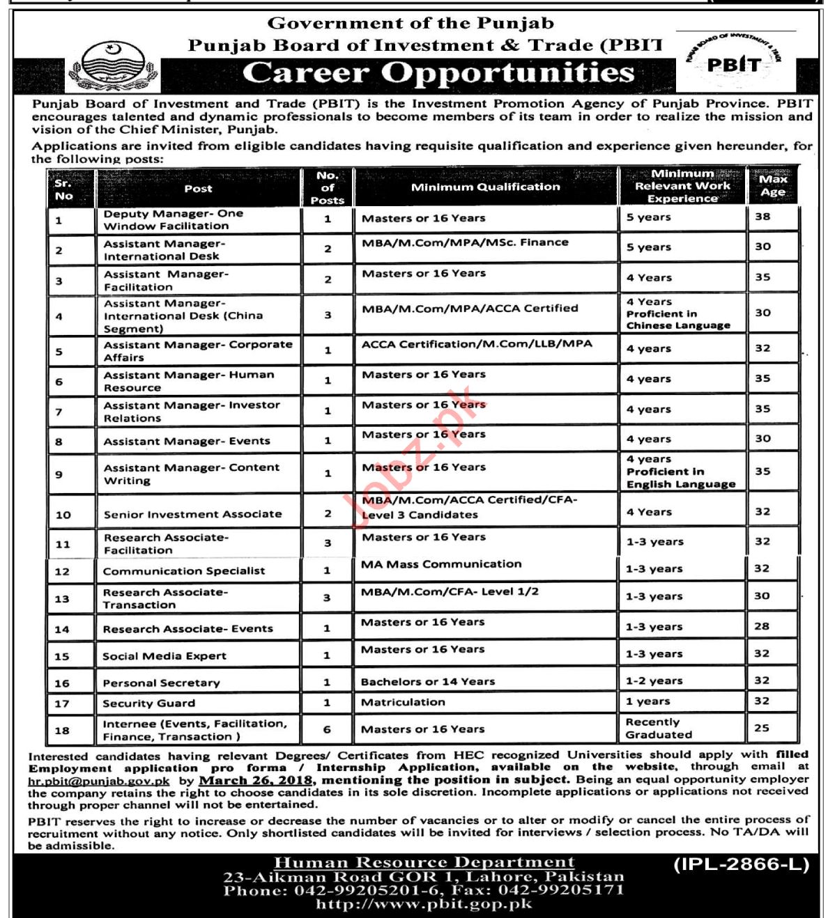 Punjab Board of Investment & Trade PBIT Lahore Jobs 2018