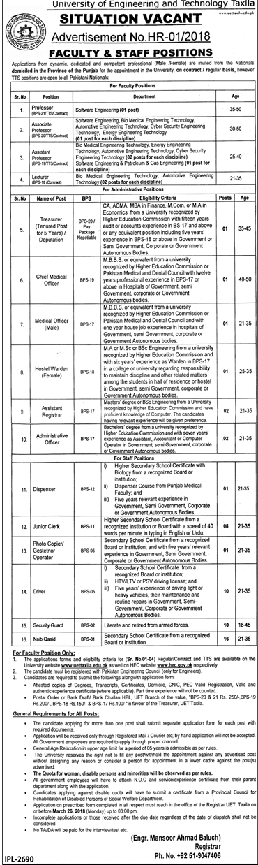 University of Engineering and Technology UET TAxila Jobs