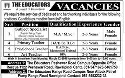 The Educators  Peshawr Road Campus Teachers Jobs