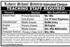 Lahore School System Branch Head, Teachers Jobs