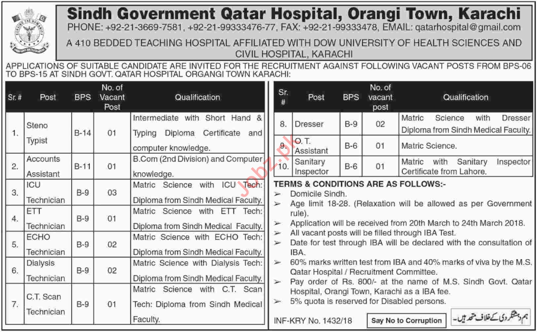 Sindh Government Qatar Hospital Karachi Jobs 2018