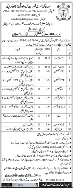 Sindh Government Qatar Hospital Clerical Jobs